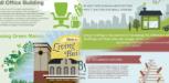 Infographie urbanisme