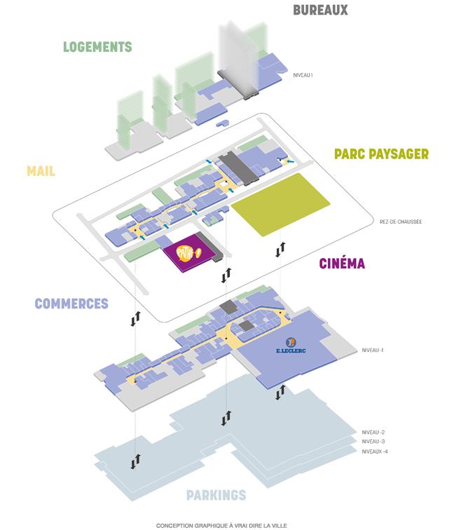 plus grand centre commercial paris. Black Bedroom Furniture Sets. Home Design Ideas