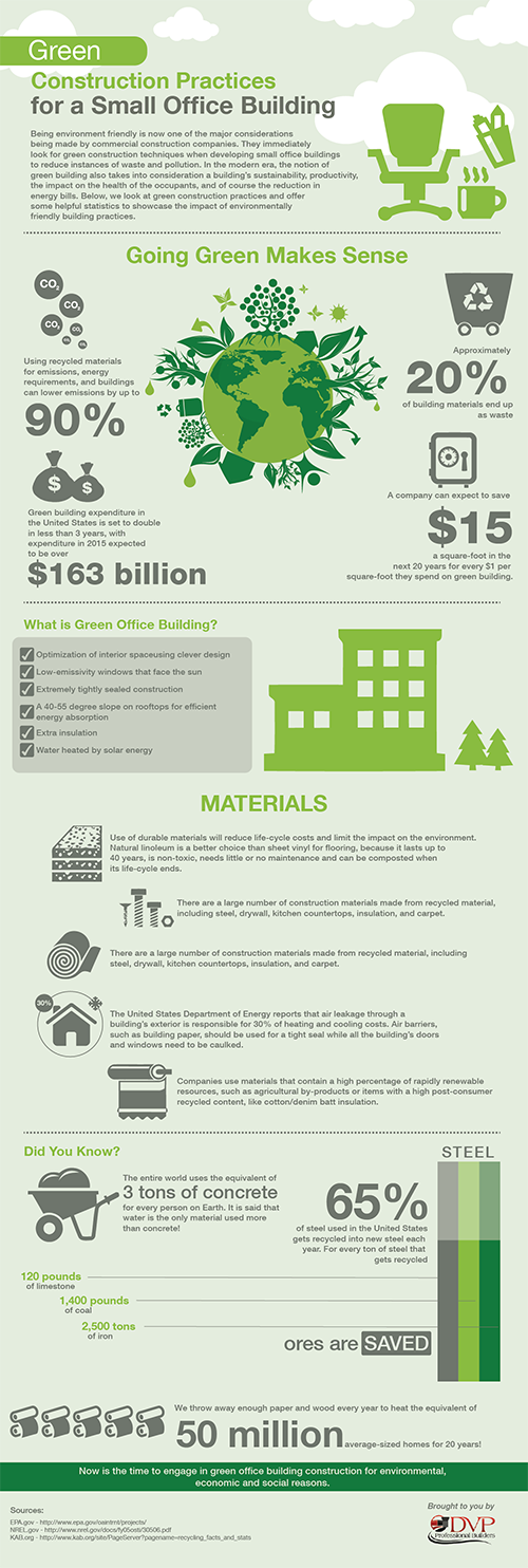 Construction Practices for a small office building