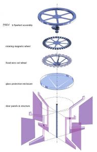 fluxxlab-door-mecanism
