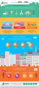 sondage-ville-heureuse2