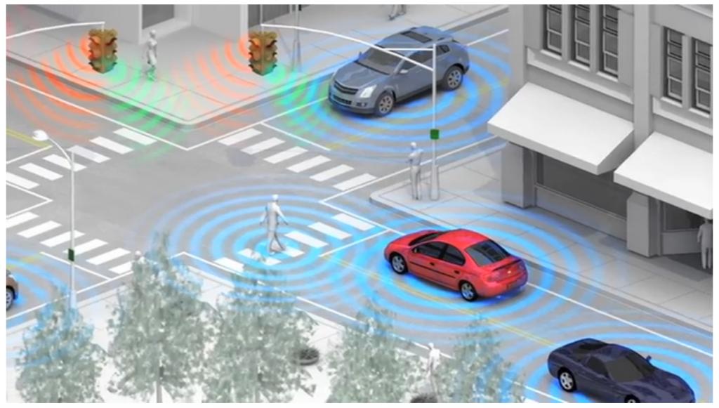 routes intelligentes mobilité transports